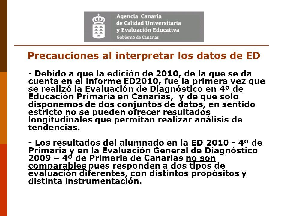 Precauciones al interpretar los datos de ED - Debido a que la edición de 2011, de la que se da cuenta en el informe ED2011, fue la primera vez que se realizó la Evaluación de Diagnóstico en 2º de Educación Secundaria Obligatoria en Canarias, y de que solo disponemos de dos conjuntos de datos, en sentido estricto no se pueden ofrecer resultados longitudinales que permitan realizar análisis de tendencias.