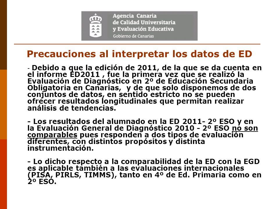 Precauciones al interpretar los datos de ED - En la ED2010 de 4º Primaria y en la ED2011 de 2º de la ESO el profesorado de cada nivel fue el que participó en la fase de corrección y grabación de pruebas, mientras que en las ED2012 lo hizo para ambos niveles, personal especializado becado al efecto.