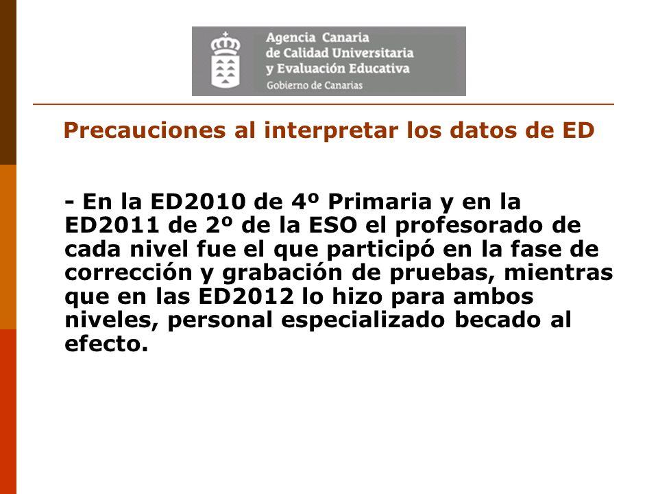 Precauciones al interpretar los datos de ED - En la ED2010 de 4º Primaria y en la ED2011 de 2º de la ESO el profesorado de cada nivel fue el que parti