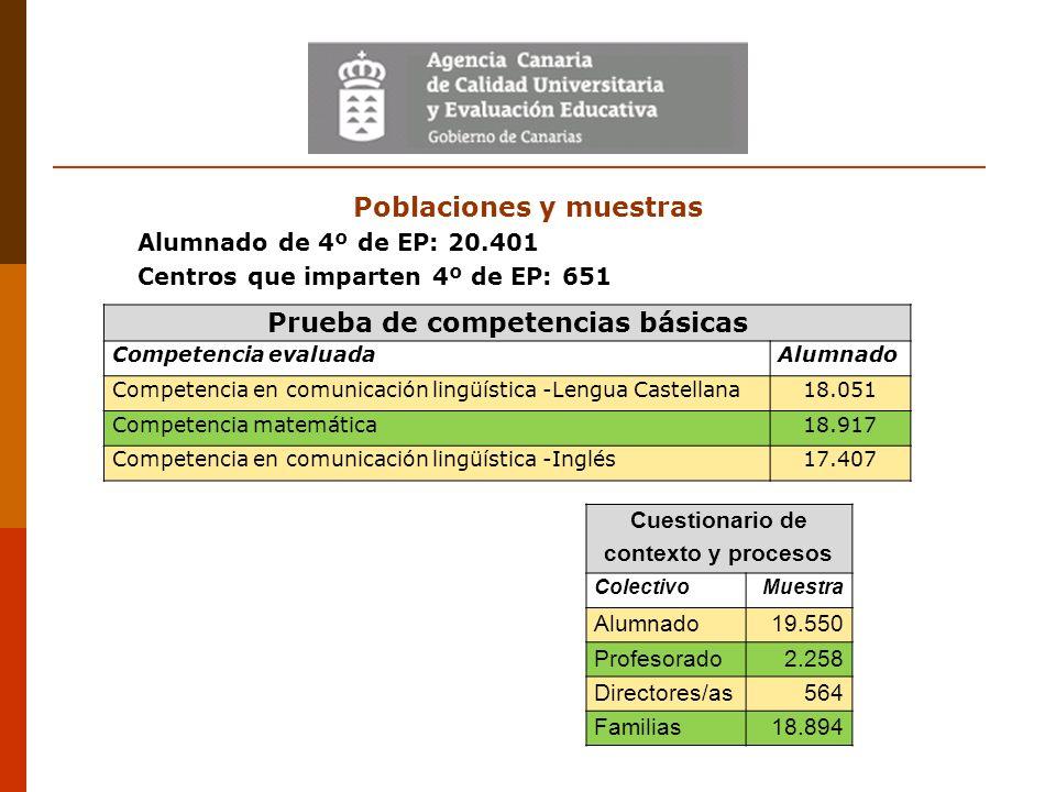 Las competencias evaluadas (1) En la edición de 2012 de la ED se han evaluado tres competencias básicas: la competencia en comunicación lingüística – castellano la competencia en comunicación lingüística – inglés la competencia matemática