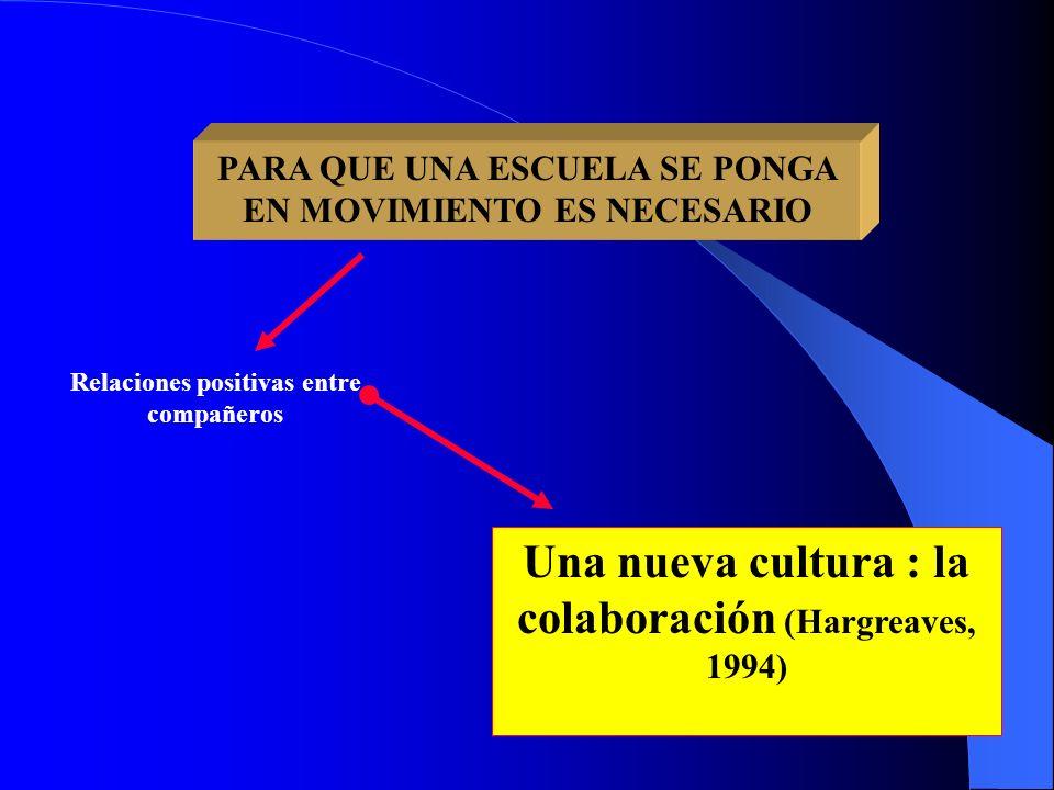 PARA QUE UNA ESCUELA SE PONGA EN MOVIMIENTO ES NECESARIO Relaciones positivas entre compañeros Una nueva cultura : la colaboración (Hargreaves, 1994)