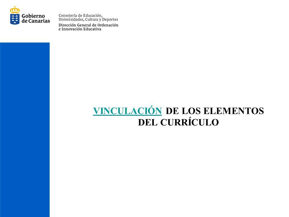 VINCULACIÓNVINCULACIÓN DE LOS ELEMENTOS DEL CURRÍCULO