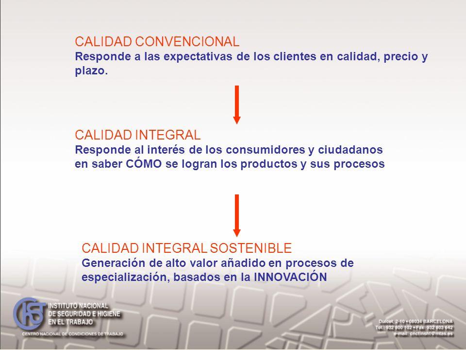 CALIDAD CONVENCIONAL Responde a las expectativas de los clientes en calidad, precio y plazo. CALIDAD INTEGRAL Responde al interés de los consumidores