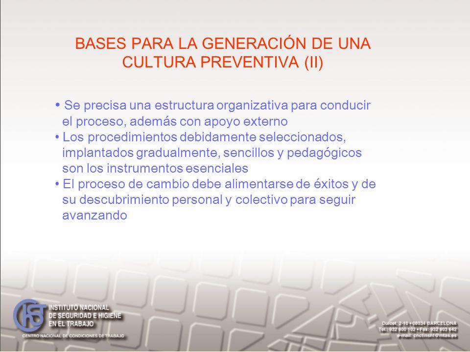 BASES PARA LA GENERACIÓN DE UNA CULTURA PREVENTIVA (II) Se precisa una estructura organizativa para conducir el proceso, además con apoyo externo Los