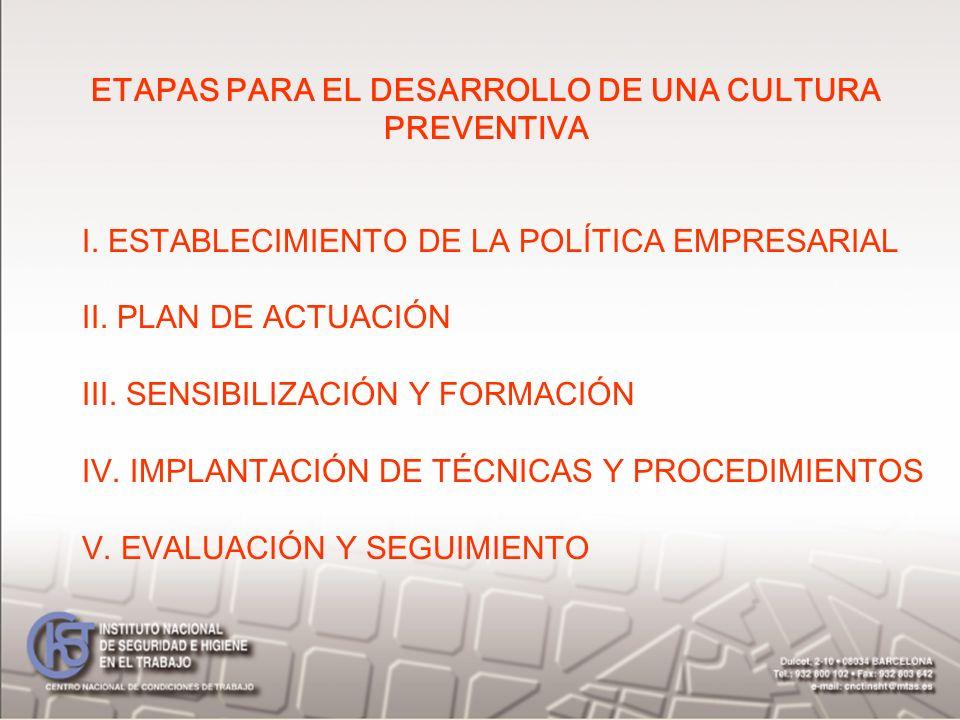 ETAPAS PARA EL DESARROLLO DE UNA CULTURA PREVENTIVA I. ESTABLECIMIENTO DE LA POLÍTICA EMPRESARIAL II. PLAN DE ACTUACIÓN III. SENSIBILIZACIÓN Y FORMACI