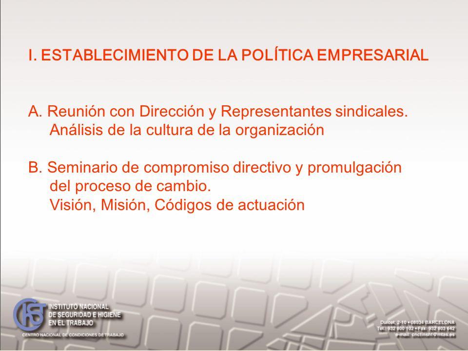 I. ESTABLECIMIENTO DE LA POLÍTICA EMPRESARIAL A. Reunión con Dirección y Representantes sindicales. Análisis de la cultura de la organización B. Semin