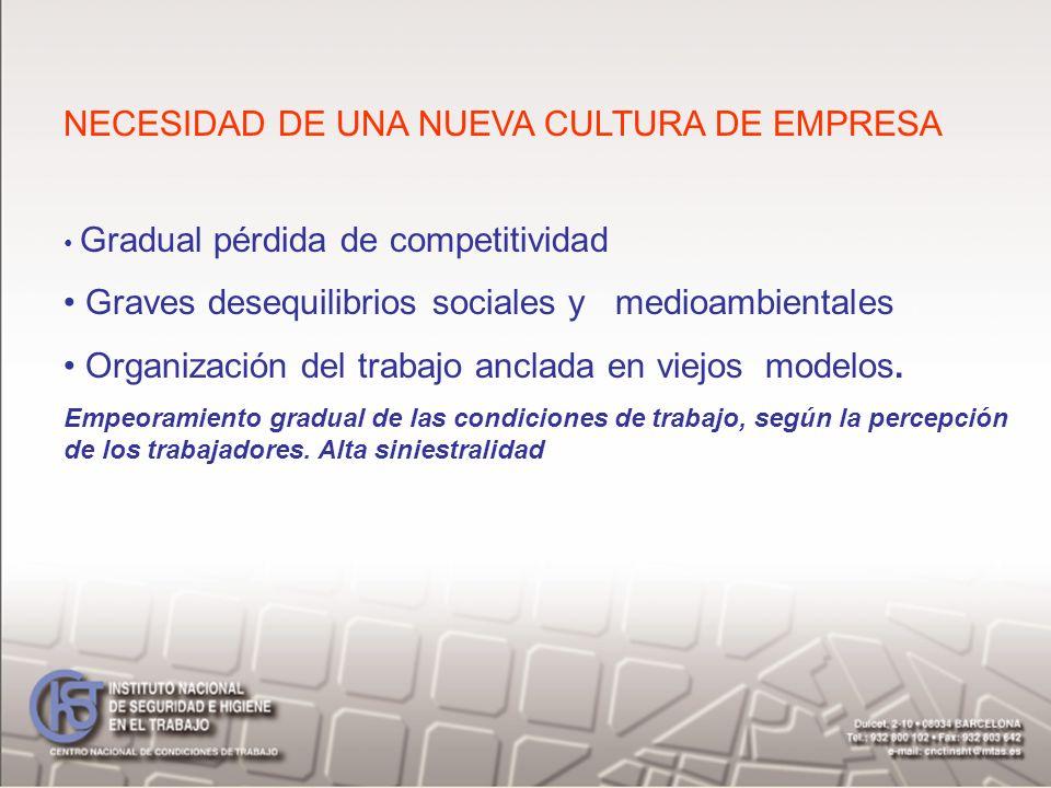 LA OPINIÓN DE LOS TRABAJADORES (ESPAÑA - 2005) 36% tienen impedimentos para comunicarse 24% nunca puede modificar nada 15% no hace ninguna sugerencia 24% no lo hace en prevención de riesgos laborales