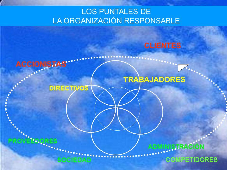 CLIENTES PROVEEDORES TRABAJADORES SOCIEDAD ADMINISTRACIÓN ACCIONISTAS LOS PUNTALES DE LA ORGANIZACIÓN RESPONSABLE COMPETIDORES DIRECTIVOS