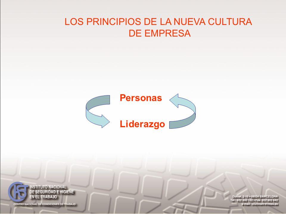 Personas Liderazgo LOS PRINCIPIOS DE LA NUEVA CULTURA DE EMPRESA