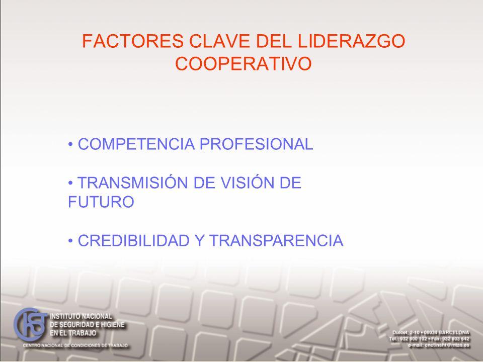 FACTORES CLAVE DEL LIDERAZGO COOPERATIVO COMPETENCIA PROFESIONAL TRANSMISIÓN DE VISIÓN DE FUTURO CREDIBILIDAD Y TRANSPARENCIA