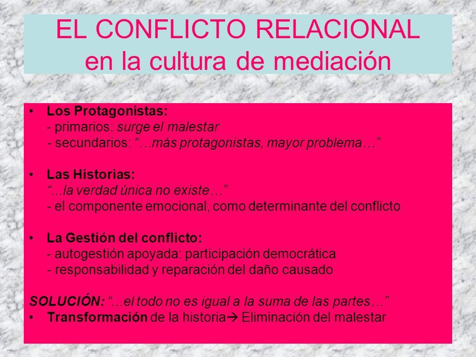 EL CONFLICTO RELACIONAL en la cultura de mediación Los Protagonistas: - primarios: surge el malestar - secundarios: …más protagonistas, mayor problema