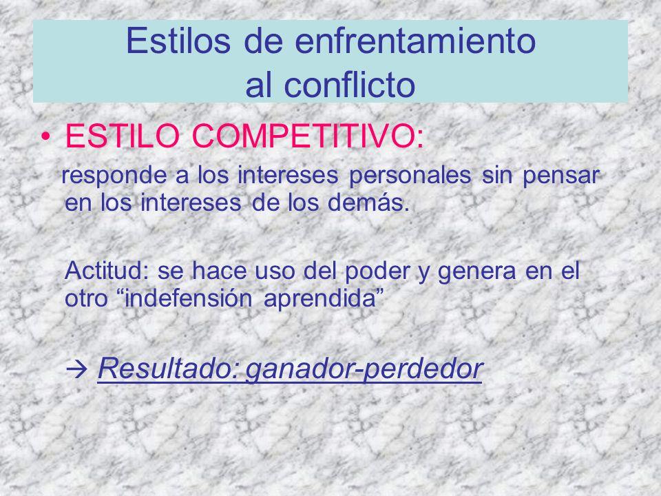 Estilos de enfrentamiento al conflicto ESTILO COMPETITIVO: responde a los intereses personales sin pensar en los intereses de los demás. Actitud: se h