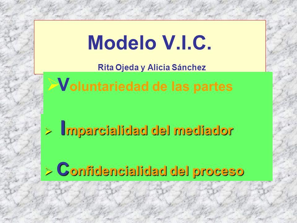 Modelo V.I.C. Rita Ojeda y Alicia Sánchez V oluntariedad de las partes I mparcialidad del mediador I mparcialidad del mediador C onfidencialidad del p