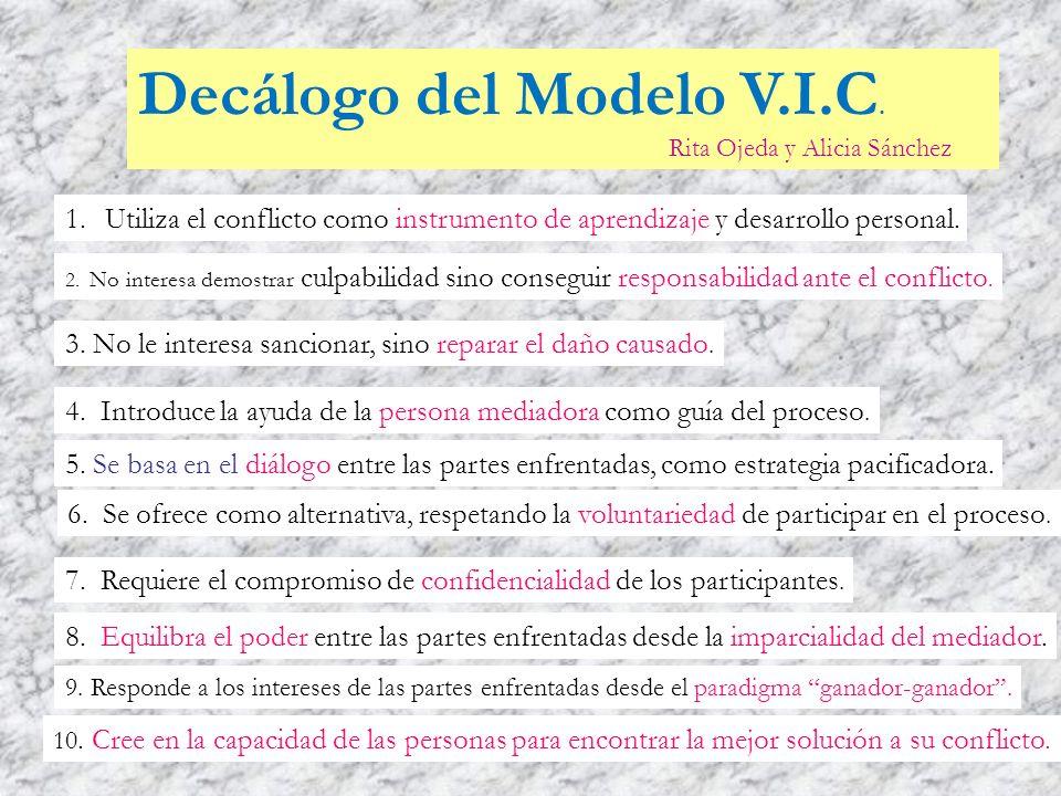 Decálogo del Modelo V.I.C. Rita Ojeda y Alicia Sánchez 1.Utiliza el conflicto como instrumento de aprendizaje y desarrollo personal. 2. No interesa de