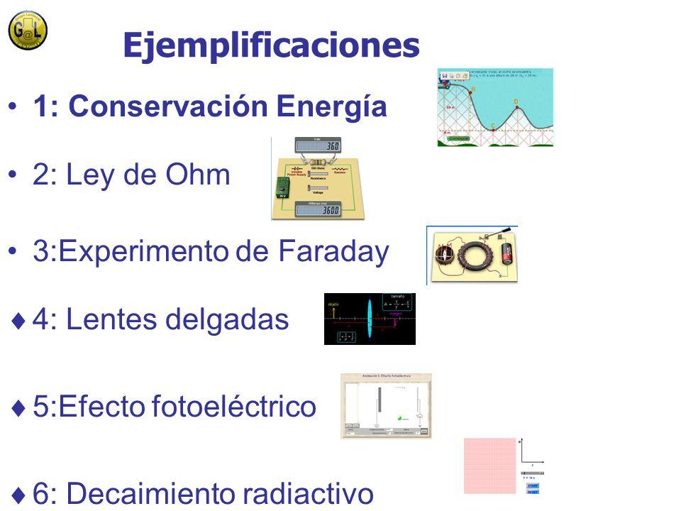 1: Conservación Energía 2: Ley de Ohm 3:Experimento de Faraday 4: Lentes delgadas 5:Efecto fotoeléctrico 6: Decaimiento radiactivo Ejemplificaciones