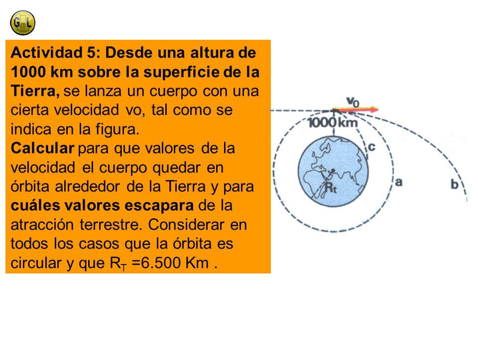 Actividad 5: Desde una altura de 1000 km sobre la superficie de la Tierra, se lanza un cuerpo con una cierta velocidad vo, tal como se indica en la figura.