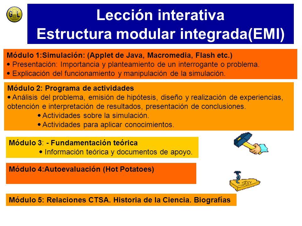 Lección interativa Estructura modular integrada(EMI) Módulo 1:Simulación: (Applet de Java, Macromedia, Flash etc.) Presentación: Importancia y planteamiento de un interrogante o problema.