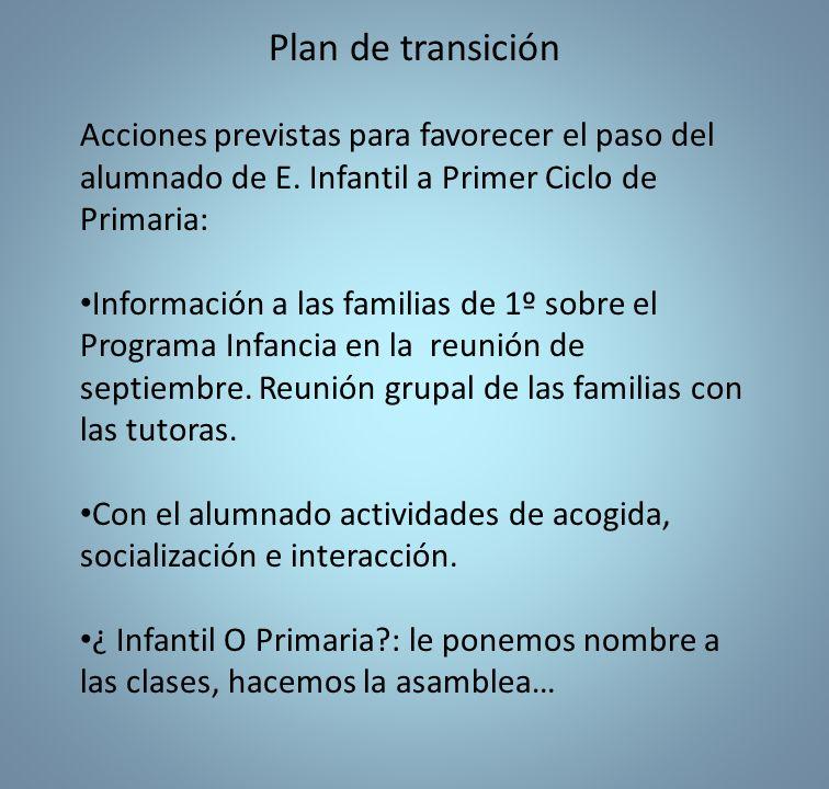 Plan de transición Acciones previstas para favorecer el paso del alumnado de E.
