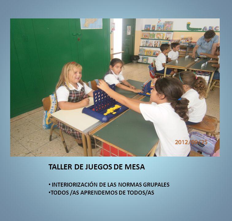 TALLER DE JUEGOS DE MESA INTERIORIZACIÓN DE LAS NORMAS GRUPALES TODOS /AS APRENDEMOS DE TODOS/AS