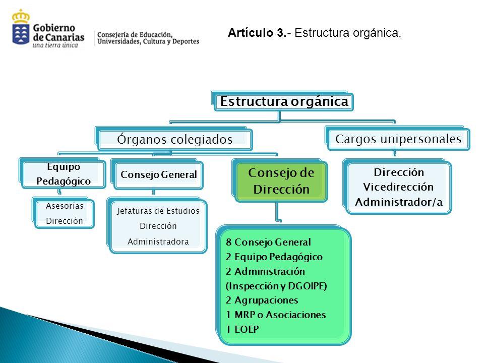 Artículo 3.- Estructura orgánica. Estructura orgánica Órganos colegiados Equipo Pedagógico Asesorías Dirección Consejo General Jefaturas de Estudios D
