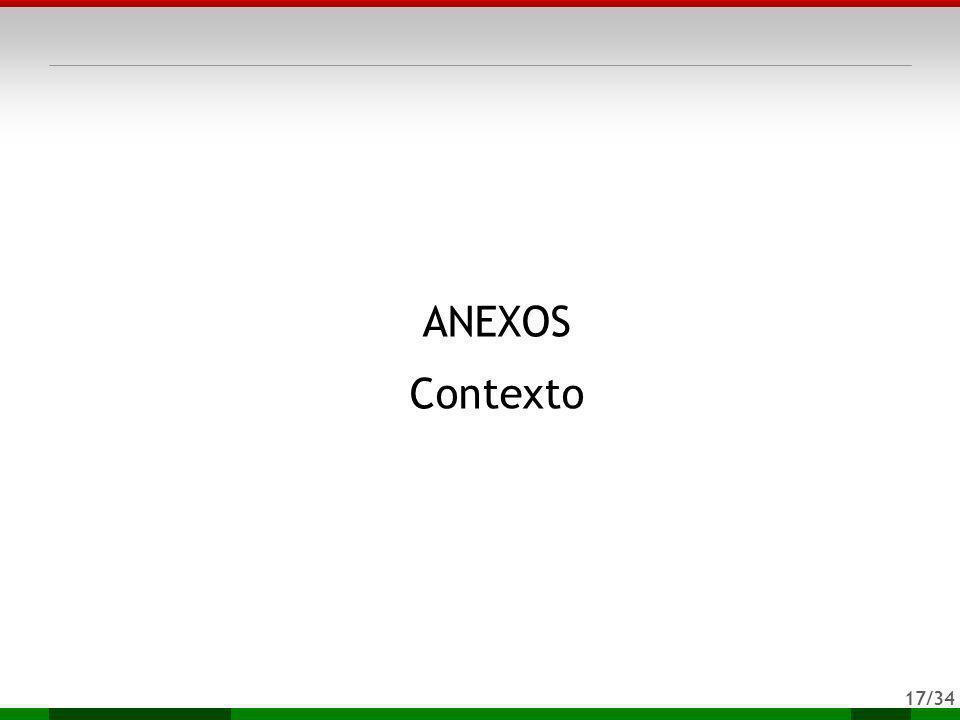 17/34 ANEXOS Contexto