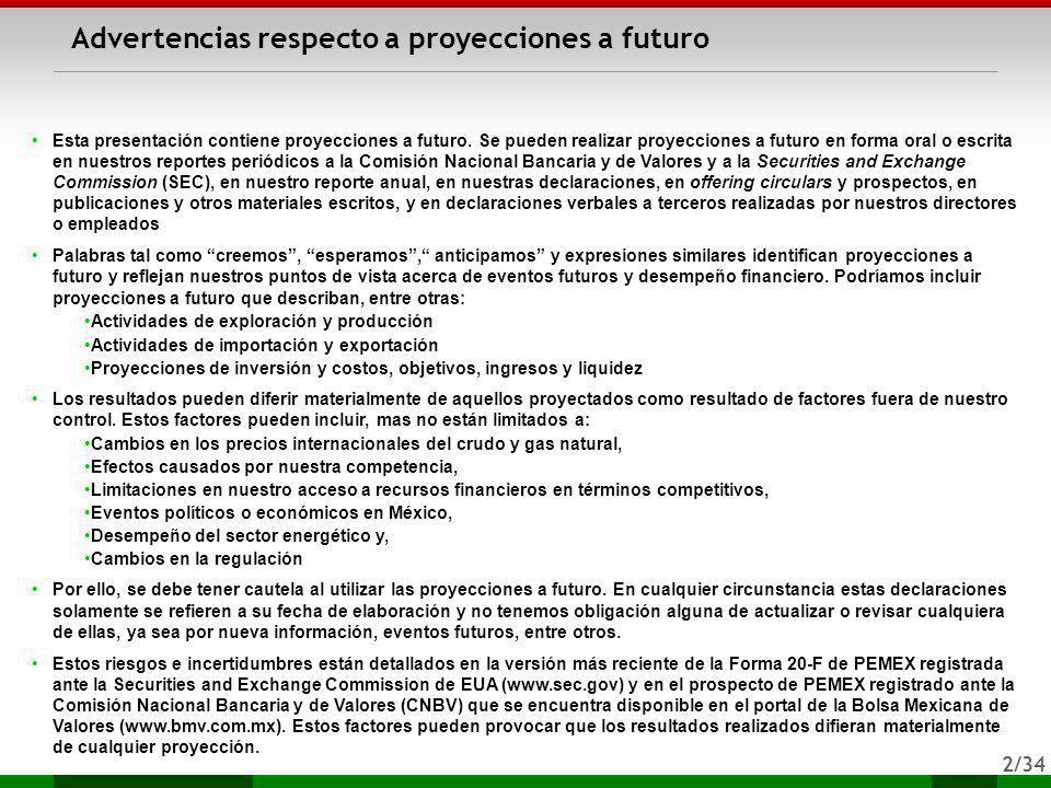 2/34 Advertencias respecto a proyecciones a futuro Esta presentación contiene proyecciones a futuro. Se pueden realizar proyecciones a futuro en forma