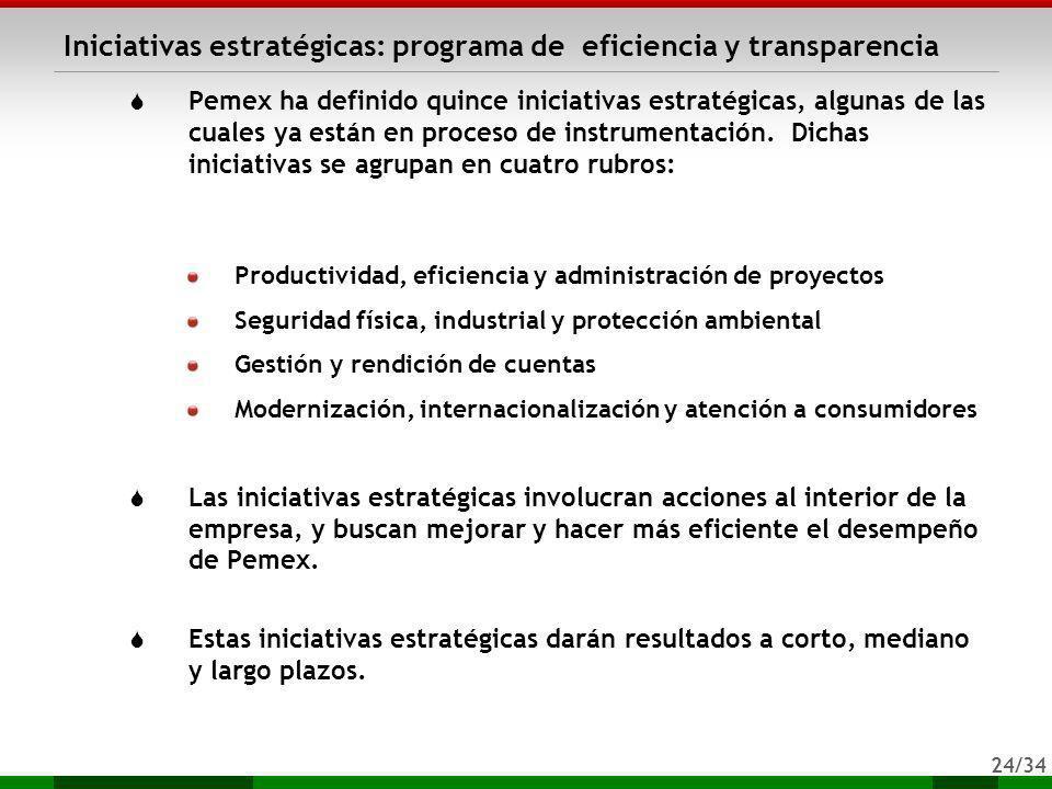24/34 Iniciativas estratégicas: programa de eficiencia y transparencia Pemex ha definido quince iniciativas estratégicas, algunas de las cuales ya est