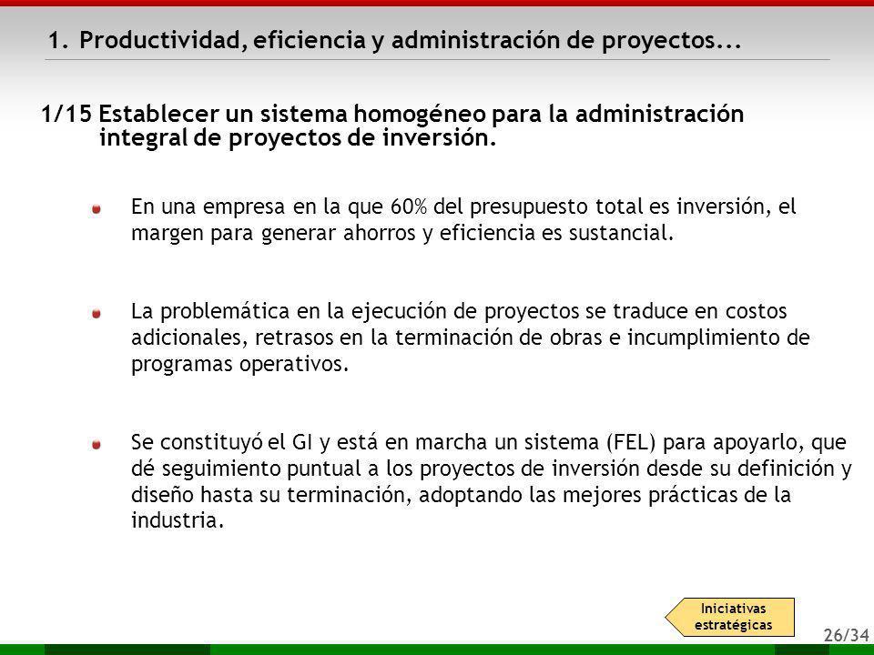 26/34 1.Productividad, eficiencia y administración de proyectos... Iniciativas estratégicas En una empresa en la que 60% del presupuesto total es inve