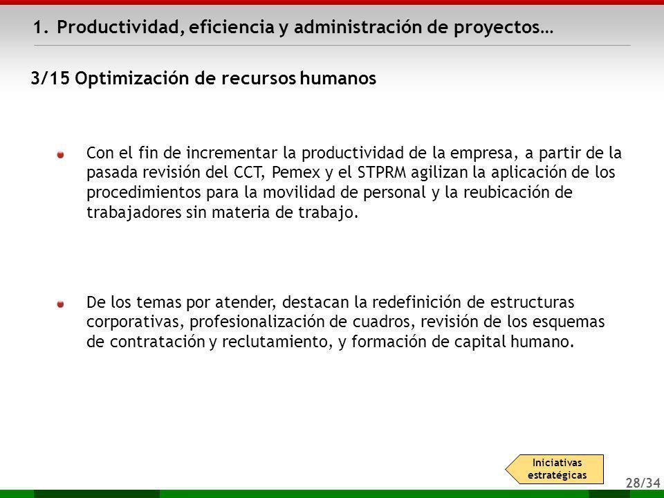 28/34 1.Productividad, eficiencia y administración de proyectos… Iniciativas estratégicas Con el fin de incrementar la productividad de la empresa, a