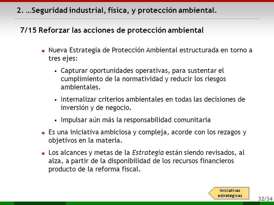 32/34 2. …Seguridad industrial, física, y protección ambiental. Nueva Estrategia de Protección Ambiental estructurada en torno a tres ejes: Capturar o