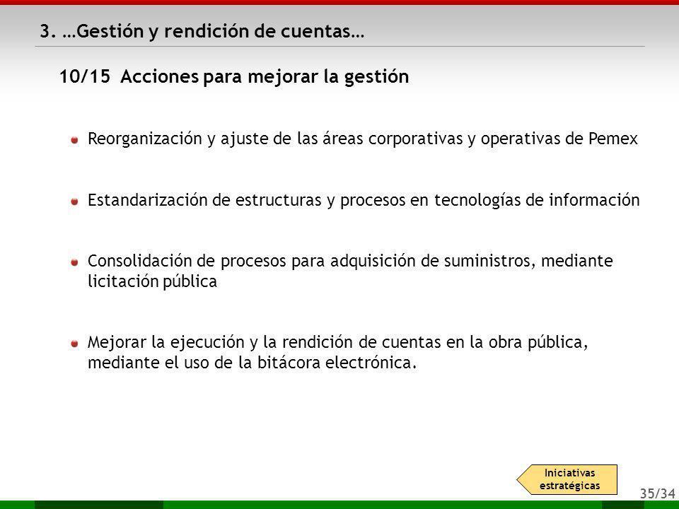 35/34 Reorganización y ajuste de las áreas corporativas y operativas de Pemex Estandarización de estructuras y procesos en tecnologías de información