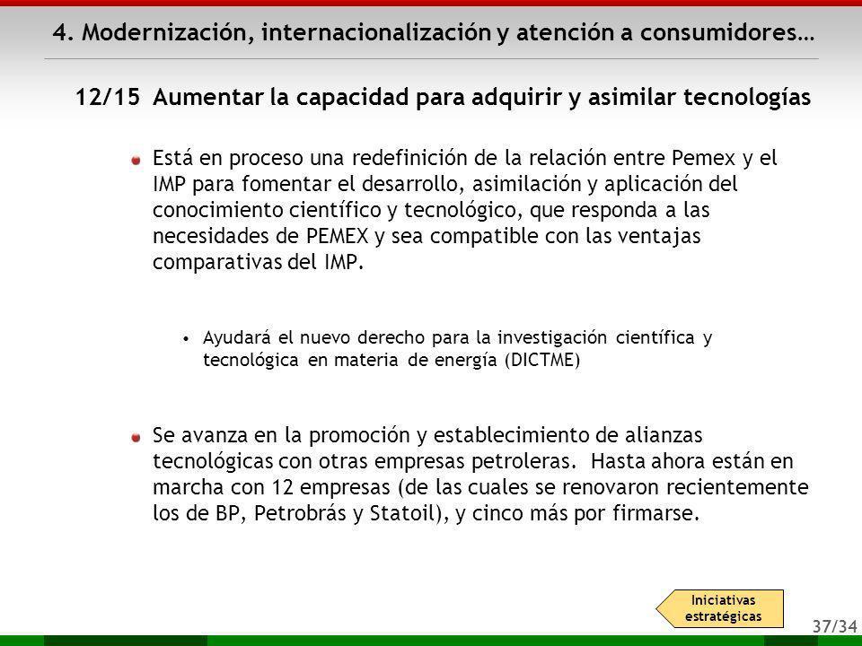 37/34 4. Modernización, internacionalización y atención a consumidores… Está en proceso una redefinición de la relación entre Pemex y el IMP para fome