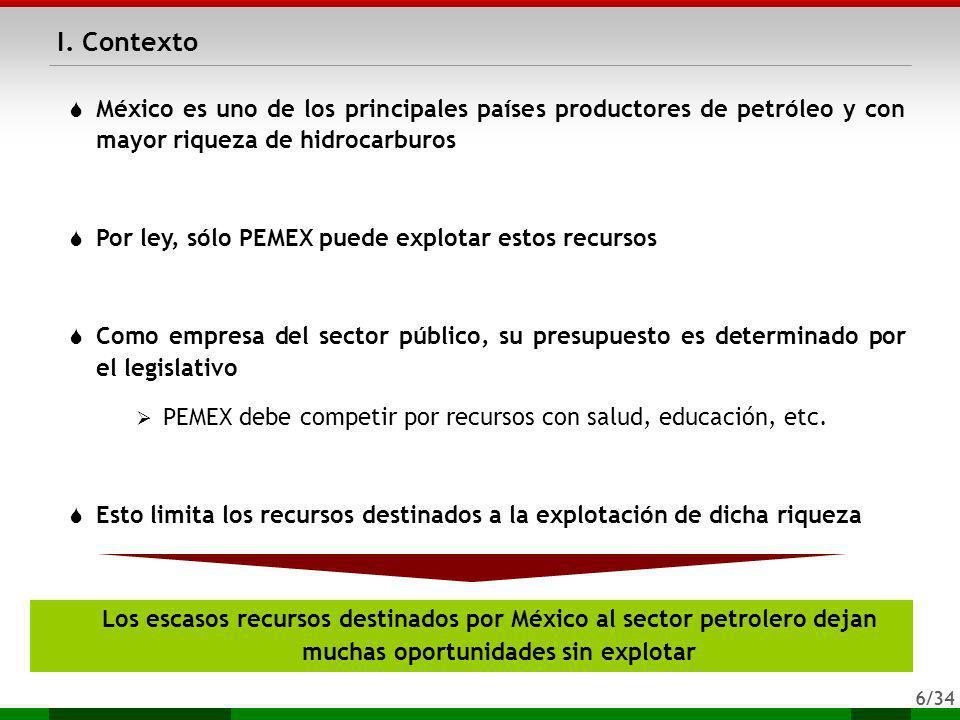 6/34 México es uno de los principales países productores de petróleo y con mayor riqueza de hidrocarburos Por ley, sólo PEMEX puede explotar estos rec