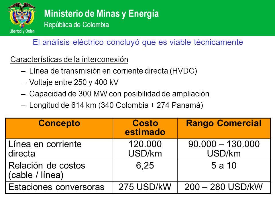 Ministerio de Minas y Energía República de Colombia Características de la interconexión –Línea de transmisión en corriente directa (HVDC) –Voltaje ent