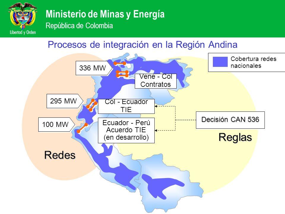 Ministerio de Minas y Energía República de Colombia Tratado Marco del Mercado (1995) Reglamentos transitorios de operación y comercialización (2002) Regulador y operador regional Reglamento del MER (2005) Tratado Marco del Mercado (1995) Reglamentos transitorios de operación y comercialización (2002) Regulador y operador regional Reglamento del MER (2005) Reglas 100 MW 80 MW 120 MW 300 MW SIEPAC (2008) Redes Cobertura redes nacionales Procesos de integración a consolidarse en Centro América