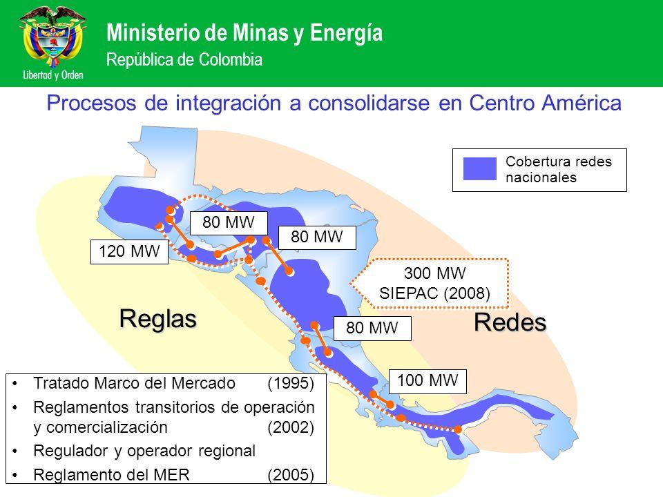 Ministerio de Minas y Energía República de Colombia Tratado Marco del Mercado (1995) Reglamentos transitorios de operación y comercialización (2002) R