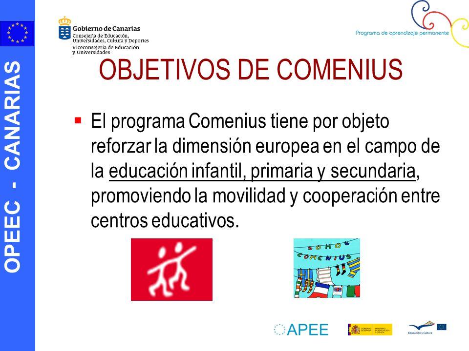OPEEC - CANARIAS OBJETIVOS DE COMENIUS El programa Comenius tiene por objeto reforzar la dimensión europea en el campo de la educación infantil, primaria y secundaria, promoviendo la movilidad y cooperación entre centros educativos.