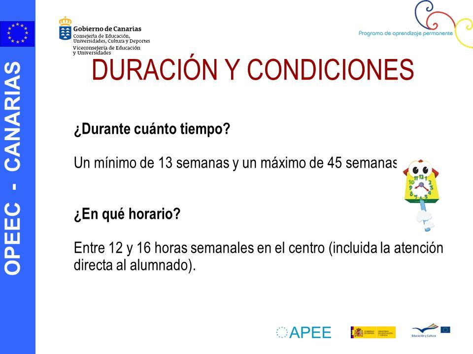 OPEEC - CANARIAS DURACIÓN Y CONDICIONES ¿Durante cuánto tiempo.