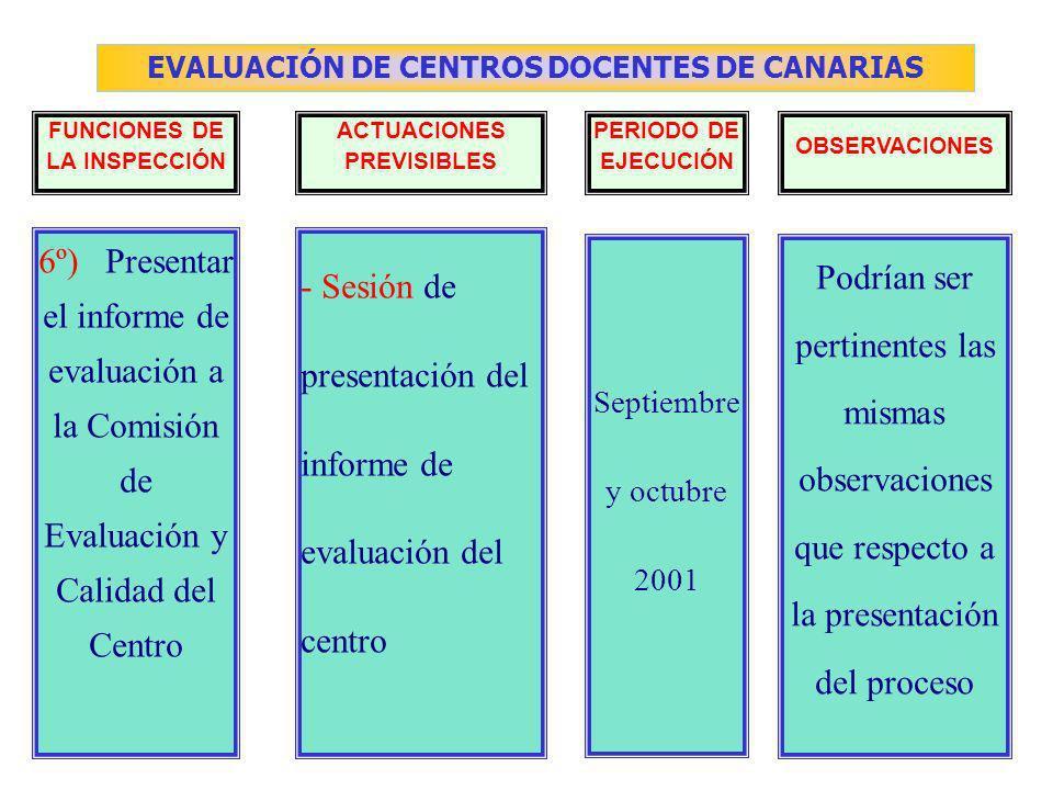 EVALUACIÓN DE CENTROS DOCENTES DE CANARIAS FUNCIONES DE LA INSPECCIÓN ACTUACIONES PREVISIBLES PERIODO DE EJECUCIÓN OBSERVACIONES - Sesión de presentación del informe de evaluación del centro Podrían ser pertinentes las mismas observaciones que respecto a la presentación del proceso Septiembre y octubre 2001 6º) Presentar el informe de evaluación a la Comisión de Evaluación y Calidad del Centro