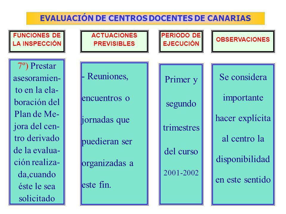 EVALUACIÓN DE CENTROS DOCENTES DE CANARIAS FUNCIONES DE LA INSPECCIÓN ACTUACIONES PREVISIBLES PERIODO DE EJECUCIÓN OBSERVACIONES - Reuniones, encuentros o jornadas que puedieran ser organizadas a este fin.