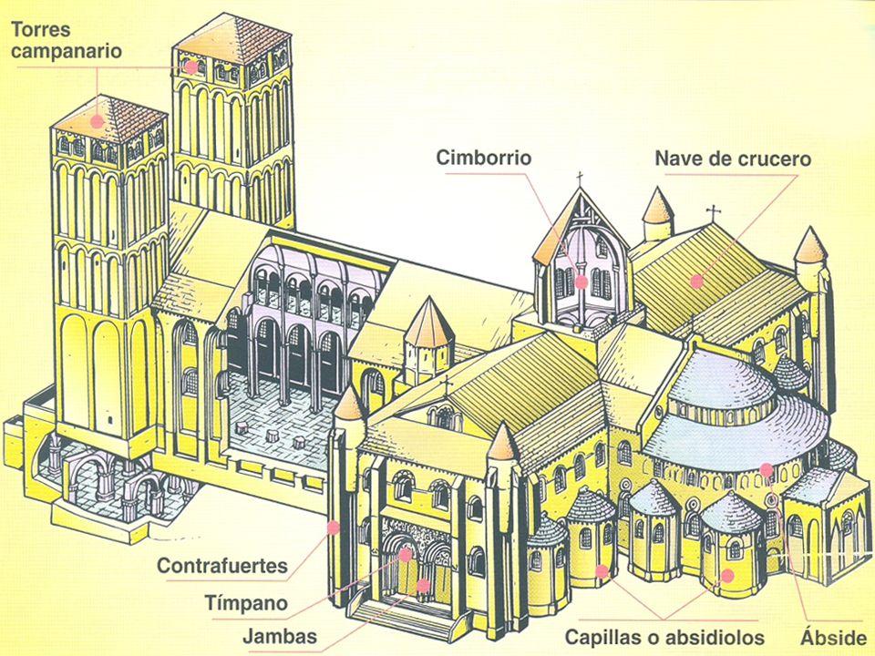 Una de las fachadas de la nave del transepto aparece ocupada por la Puerta de las Platerías, con importante decoración escultórica del siglo XI.