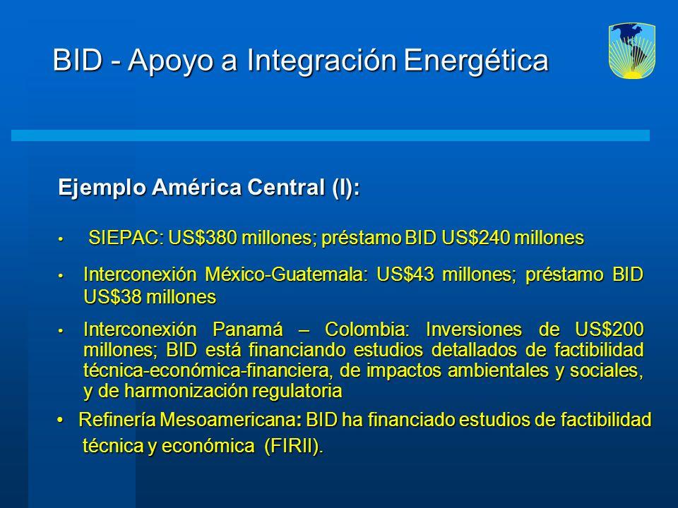 Ejemplo América Central (I): SIEPAC: US$380 millones; préstamo BID US$240 millones SIEPAC: US$380 millones; préstamo BID US$240 millones Interconexión