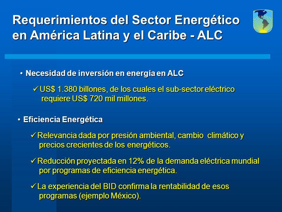 Necesidad de inversión en energía en ALCNecesidad de inversión en energía en ALC US$ 1.380 billones, de los cuales el sub-sector eléctrico US$ 1.380 b