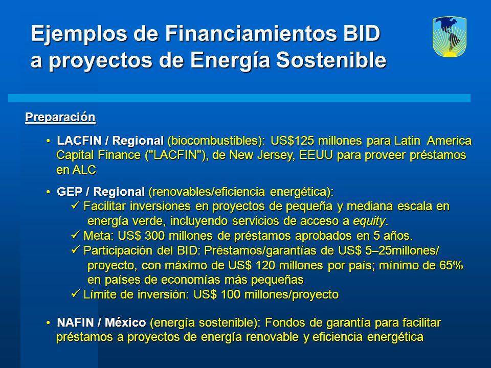 Ejemplos de Financiamientos BID a proyectos de Energía Sostenible GEP / Regional (renovables/eficiencia energética): GEP / Regional (renovables/eficie