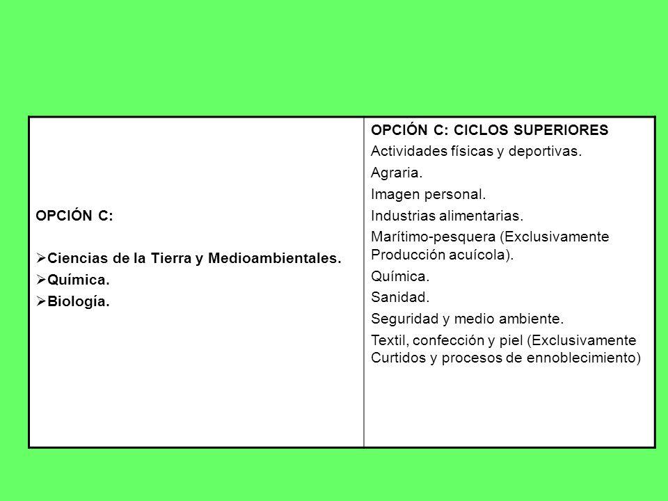 OPCIÓN C: Ciencias de la Tierra y Medioambientales. Química. Biología. OPCIÓN C: CICLOS SUPERIORES Actividades físicas y deportivas. Agraria. Imagen p