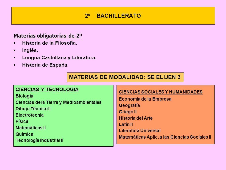 2º BACHILLERATO Materias obligatorias de 2º Historia de la Filosofía. Inglés. Lengua Castellana y Literatura. Historia de España CIENCIAS Y TECNOLOGÍA