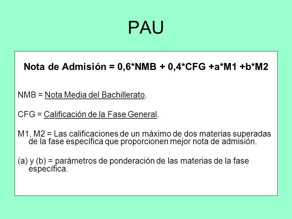 PAU Nota de Admisión = 0,6*NMB + 0,4*CFG +a*M1 +b*M2 NMB = Nota Media del Bachillerato. CFG = Calificación de la Fase General. M1, M2 = Las calificaci