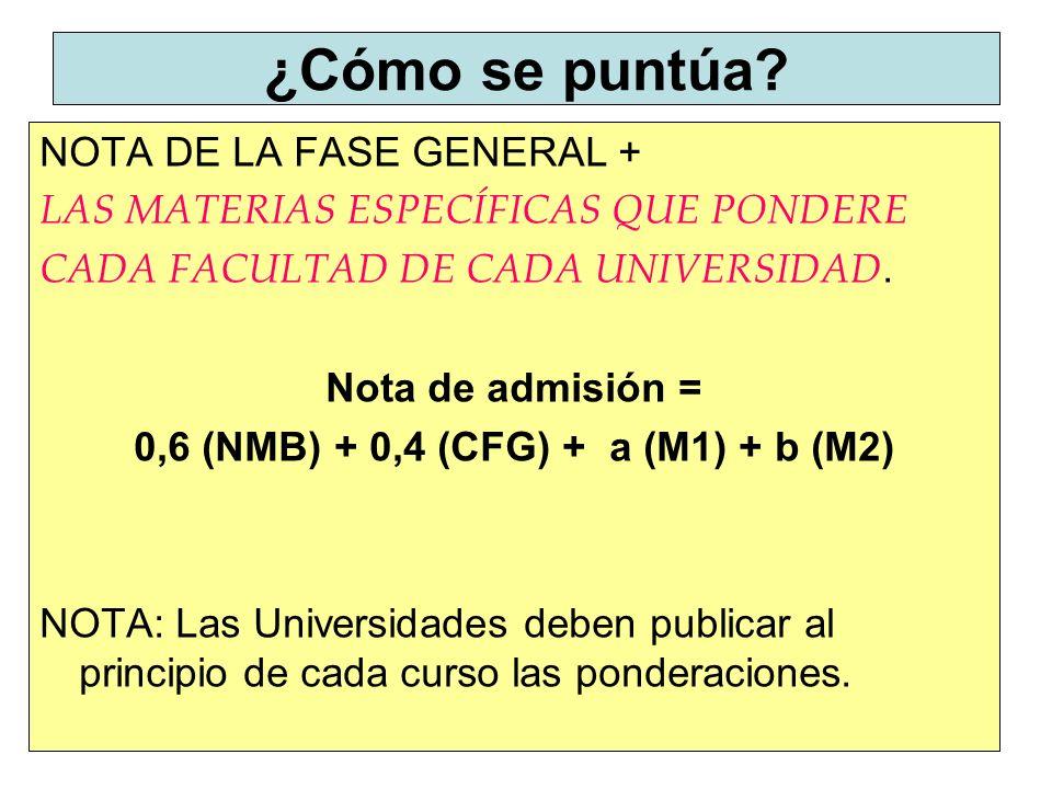 ¿Cómo se puntúa? NOTA DE LA FASE GENERAL + LAS MATERIAS ESPECÍFICAS QUE PONDERE CADA FACULTAD DE CADA UNIVERSIDAD. Nota de admisión = 0,6 (NMB) + 0,4