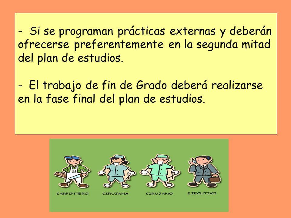 - Si se programan prácticas externas y deberán ofrecerse preferentemente en la segunda mitad del plan de estudios. -El trabajo de fin de Grado deberá