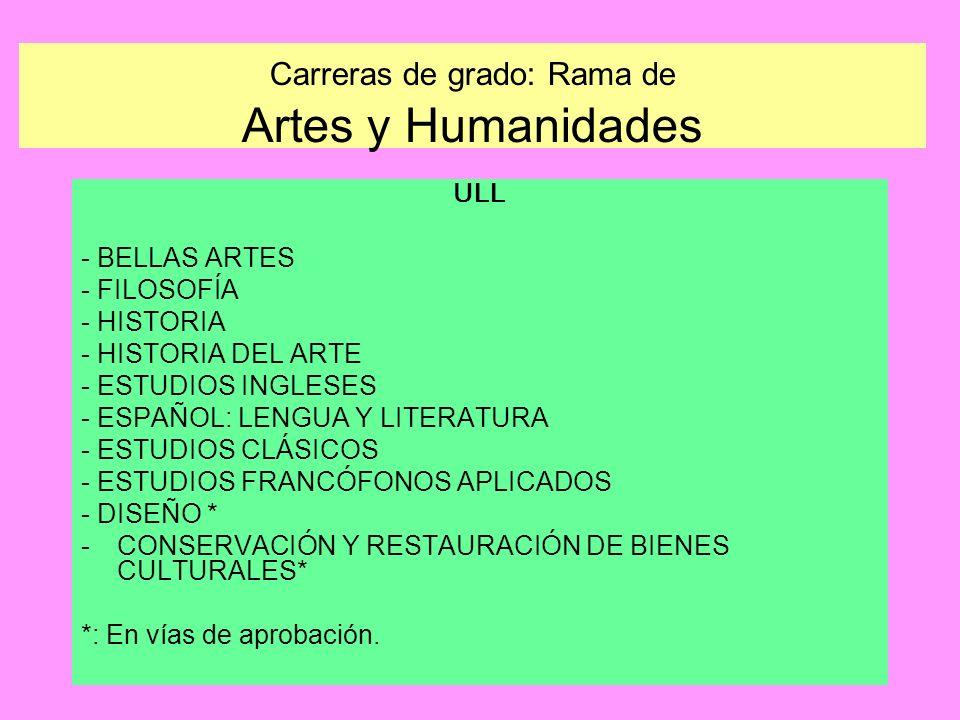 Carreras de grado: Rama de Artes y Humanidades ULL - BELLAS ARTES - FILOSOFÍA - HISTORIA - HISTORIA DEL ARTE - ESTUDIOS INGLESES - ESPAÑOL: LENGUA Y L